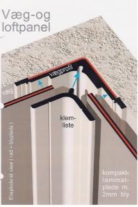 Kompaktlaminat med bly